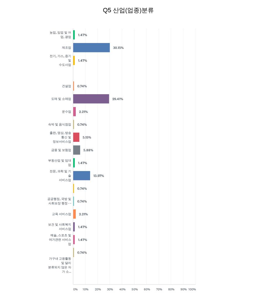 차트_질5_200807.png