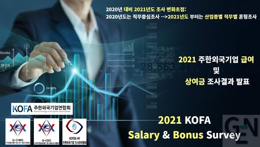 2021  Benefit Survey   결과 발표썸네일.jpg